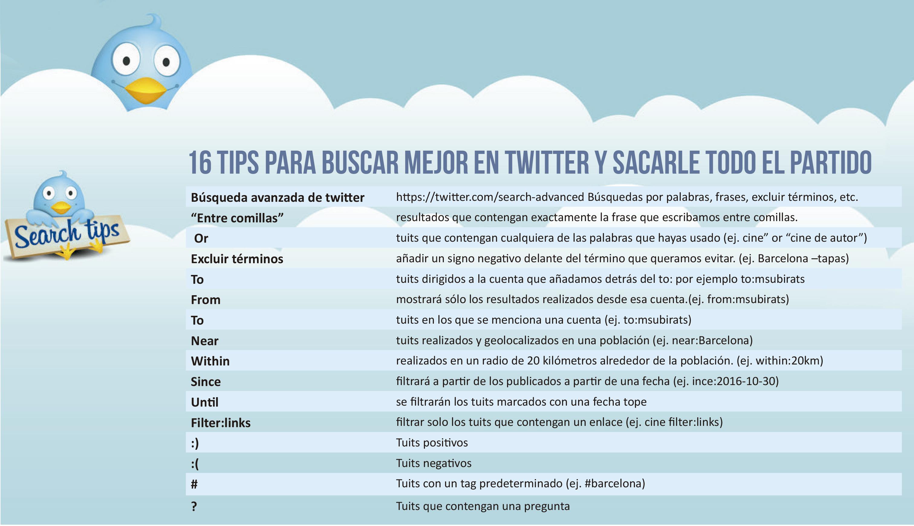 16 TIPS PARA BUSCAR MEJOR EN TWITTER Y SACARLE TODO EL PARTIDO